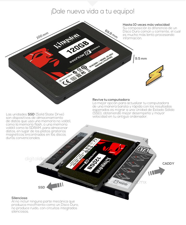 Kingston-Unidad en Estado Solido-SSD-SSDNow V300-potencia-120128GB-230MB lectura-fotos