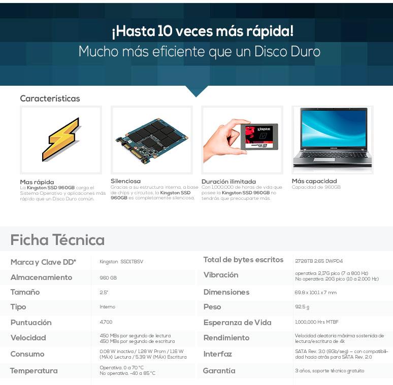 Kingston-Unidad en Estado Solido-SSD-ssdnow310v-potencia-960GB-1TB-mas velocidad-caracteristicas